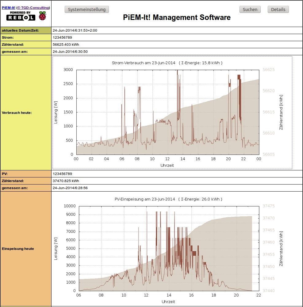 PiEM-WebUI
